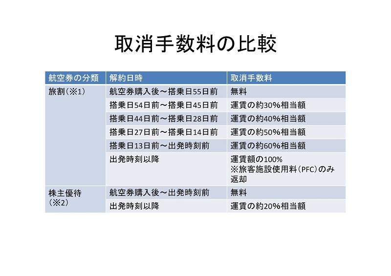 ana-torikesitesuuryou20170915