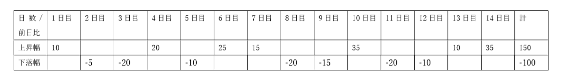 20190206rsitotal
